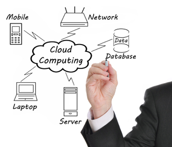 Cloud Computing Gloucester